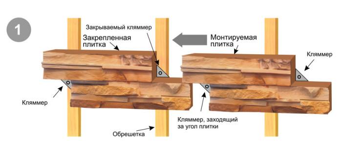 Устройство плитки