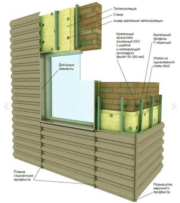 Керамогранит для наружной отделки фасадов