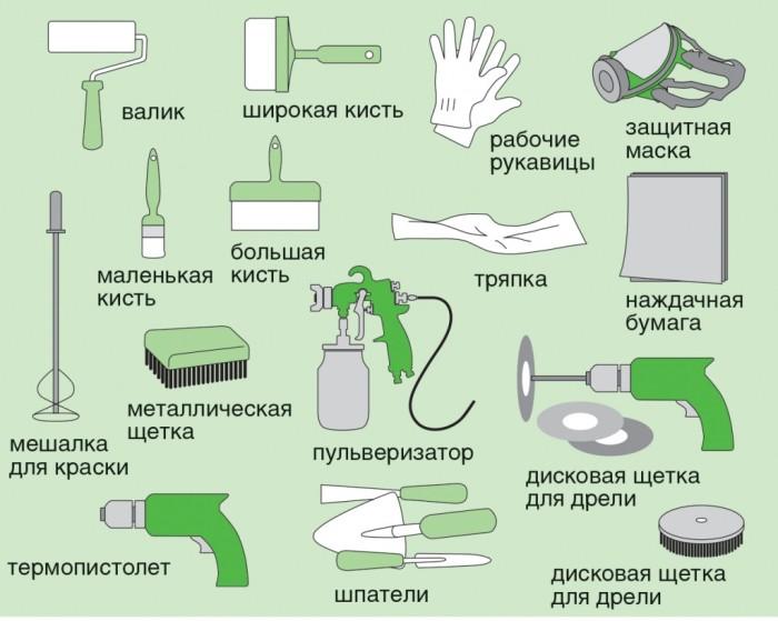 инструмент для распыления краски
