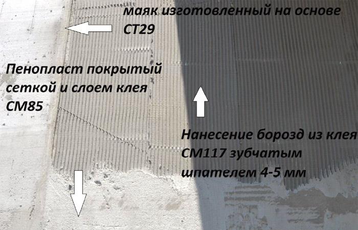Облицовка фасада пенопластом