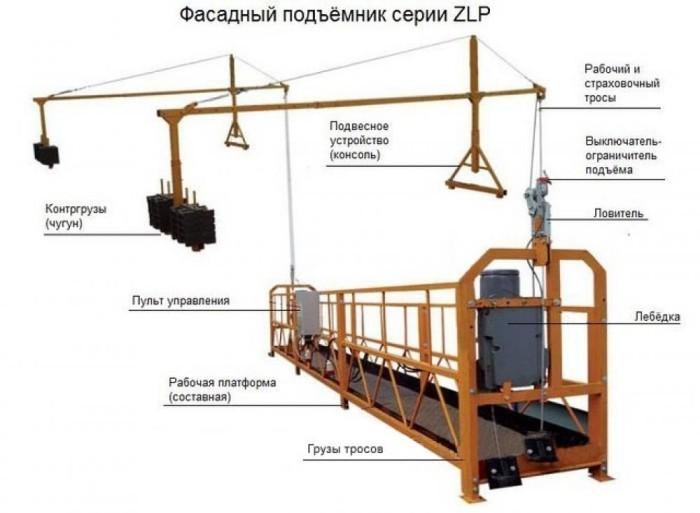 Устройство модели подъемника  zlp 630