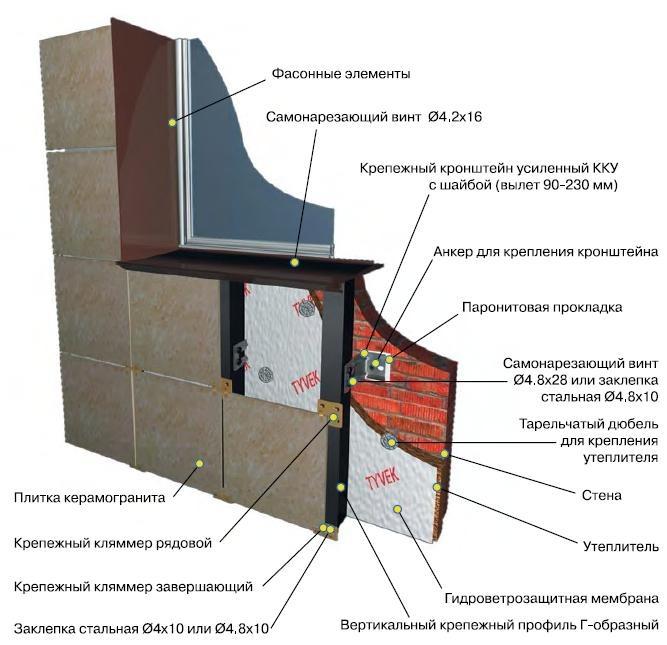 схема керамогранитного фасада