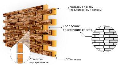 ППУ панель