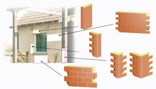 Части фасадных панелей