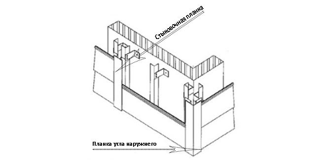 Схема монтажа уголка